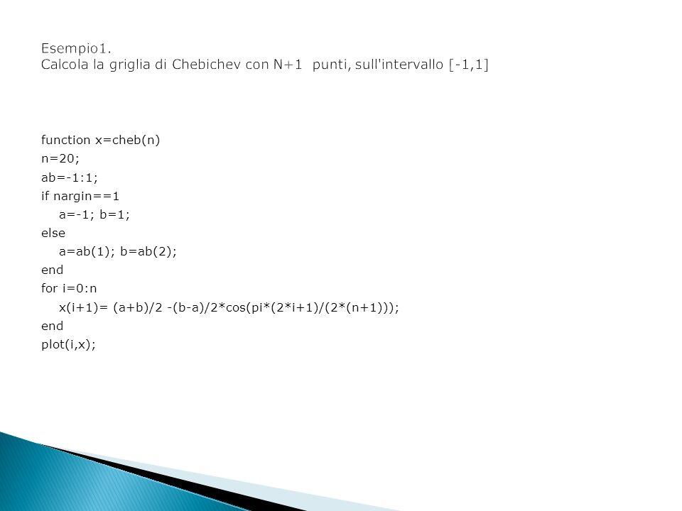 Esempio1. Calcola la griglia di Chebichev con N+1 punti, sull intervallo [-1,1]